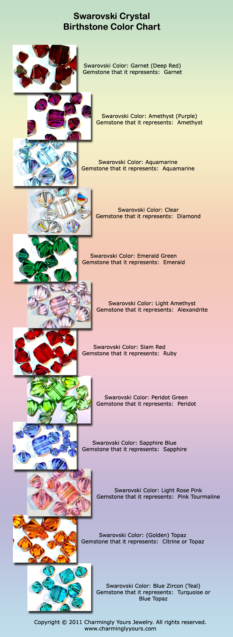Birthstones By Month Your Birthstones By Month Color Amp Sign